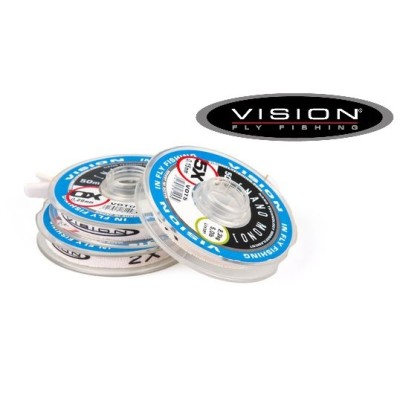 Vision Nano Mono